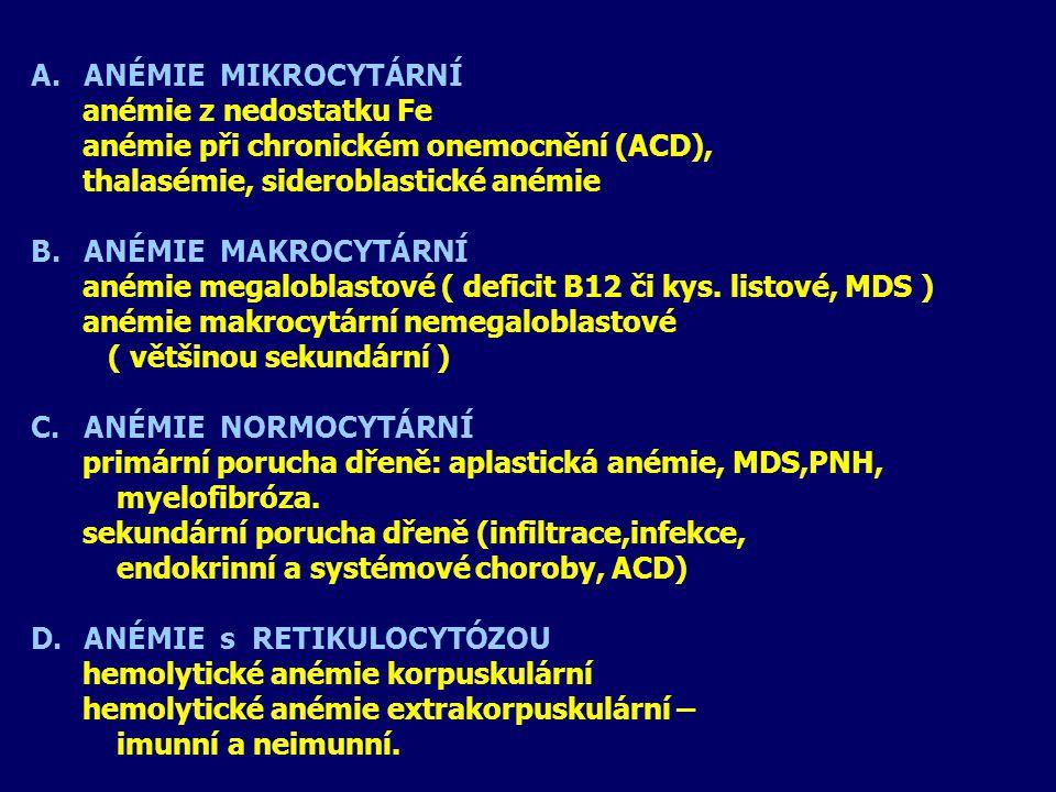 A.ANÉMIE MIKROCYTÁRNÍ anémie z nedostatku Fe anémie při chronickém onemocnění (ACD), thalasémie, sideroblastické anémie B.ANÉMIE MAKROCYTÁRNÍ anémie megaloblastové ( deficit B12 či kys.
