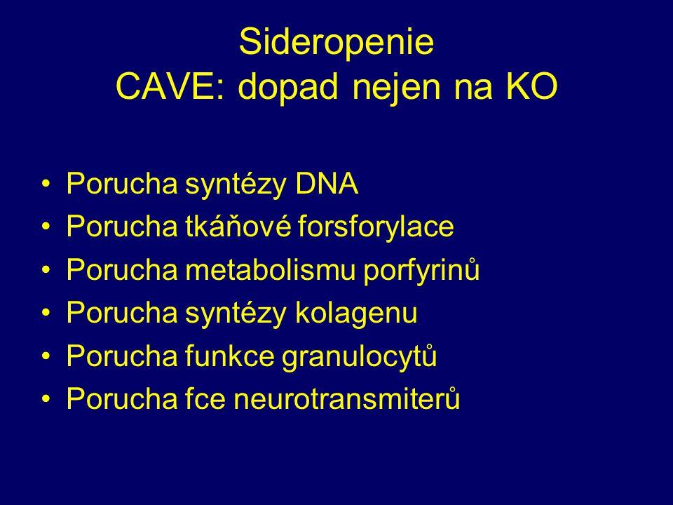 Sideropenie CAVE: dopad nejen na KO Porucha syntézy DNA Porucha tkáňové forsforylace Porucha metabolismu porfyrinů Porucha syntézy kolagenu Porucha funkce granulocytů Porucha fce neurotransmiterů