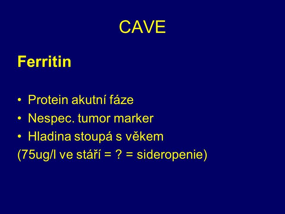 CAVE Ferritin Protein akutní fáze Nespec. tumor marker Hladina stoupá s věkem (75ug/l ve stáří = ? = sideropenie)
