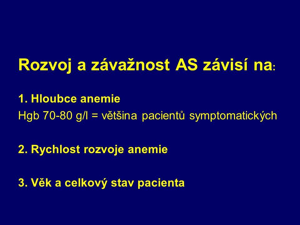 Anemický syndrom (AS) Rozvoj a závažnost AS závisí na : 1. Hloubce anemie Hgb 70-80 g/l = většina pacientů symptomatických 2. Rychlost rozvoje anemie