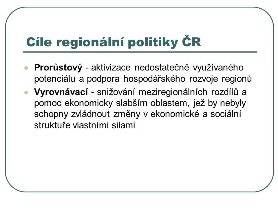 Cíle regionální politiky ČR Prorůstový - aktivizace nedostatečně využívaného potenciálu a podpora hospodářského rozvoje regionů Vyrovnávací - snižován