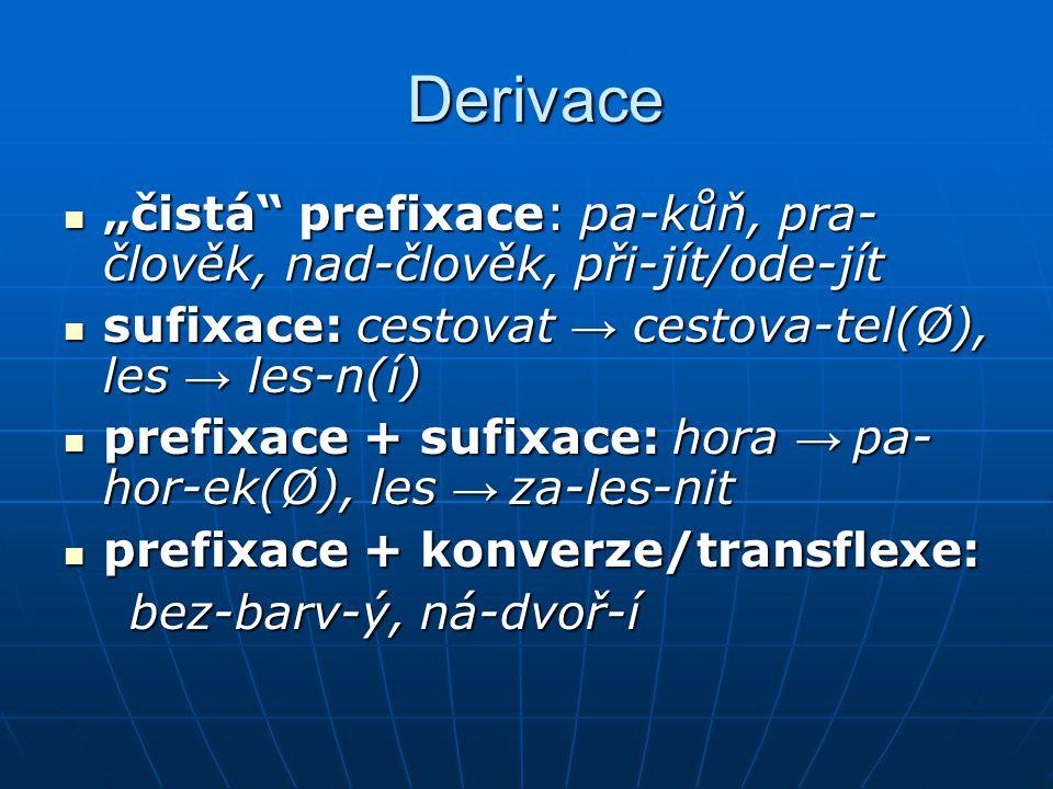 """Derivace Derivace """"čistá prefixace: pa-kůň, pra- člověk, nad-člověk, při-jít/ode-jít """"čistá prefixace: pa-kůň, pra- člověk, nad-člověk, při-jít/ode-jít sufixace: cestovat → cestova-tel(Ø), les → les-n(í) sufixace: cestovat → cestova-tel(Ø), les → les-n(í) prefixace + sufixace: hora → pa- hor-ek(Ø), les → za-les-nit prefixace + sufixace: hora → pa- hor-ek(Ø), les → za-les-nit prefixace + konverze/transflexe: prefixace + konverze/transflexe: bez-barv-ý, ná-dvoř-í bez-barv-ý, ná-dvoř-í"""