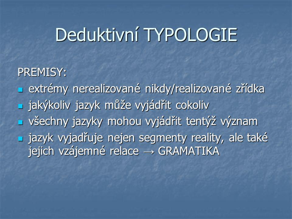 Deduktivní TYPOLOGIE PREMISY: extrémy nerealizované nikdy/realizované zřídka extrémy nerealizované nikdy/realizované zřídka jakýkoliv jazyk může vyjádřit cokoliv jakýkoliv jazyk může vyjádřit cokoliv všechny jazyky mohou vyjádřit tentýž význam všechny jazyky mohou vyjádřit tentýž význam jazyk vyjadřuje nejen segmenty reality, ale také jejich vzájemné relace → GRAMATIKA jazyk vyjadřuje nejen segmenty reality, ale také jejich vzájemné relace → GRAMATIKA