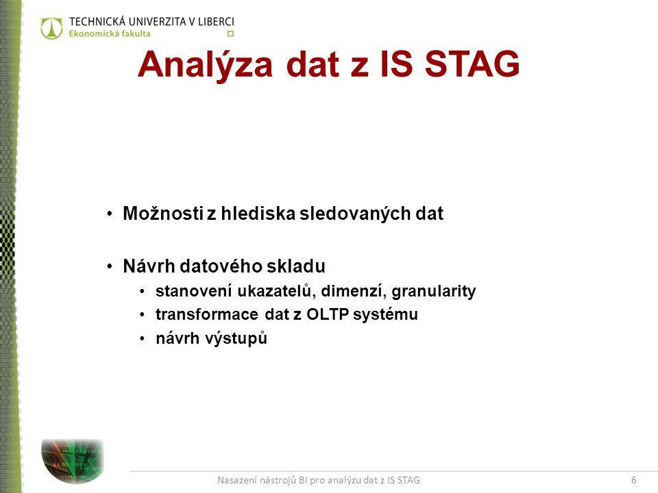Nasazení nástrojů BI pro analýzu dat z IS STAG6 Analýza dat z IS STAG Možnosti z hlediska sledovaných dat Návrh datového skladu stanovení ukazatelů, dimenzí, granularity transformace dat z OLTP systému návrh výstupů