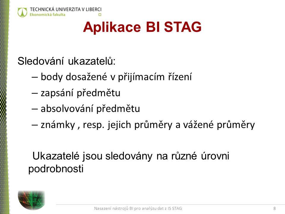 Nasazení nástrojů BI pro analýzu dat z IS STAG8 Aplikace BI STAG Sledování ukazatelů: – body dosažené v přijímacím řízení – zapsání předmětu – absolvo