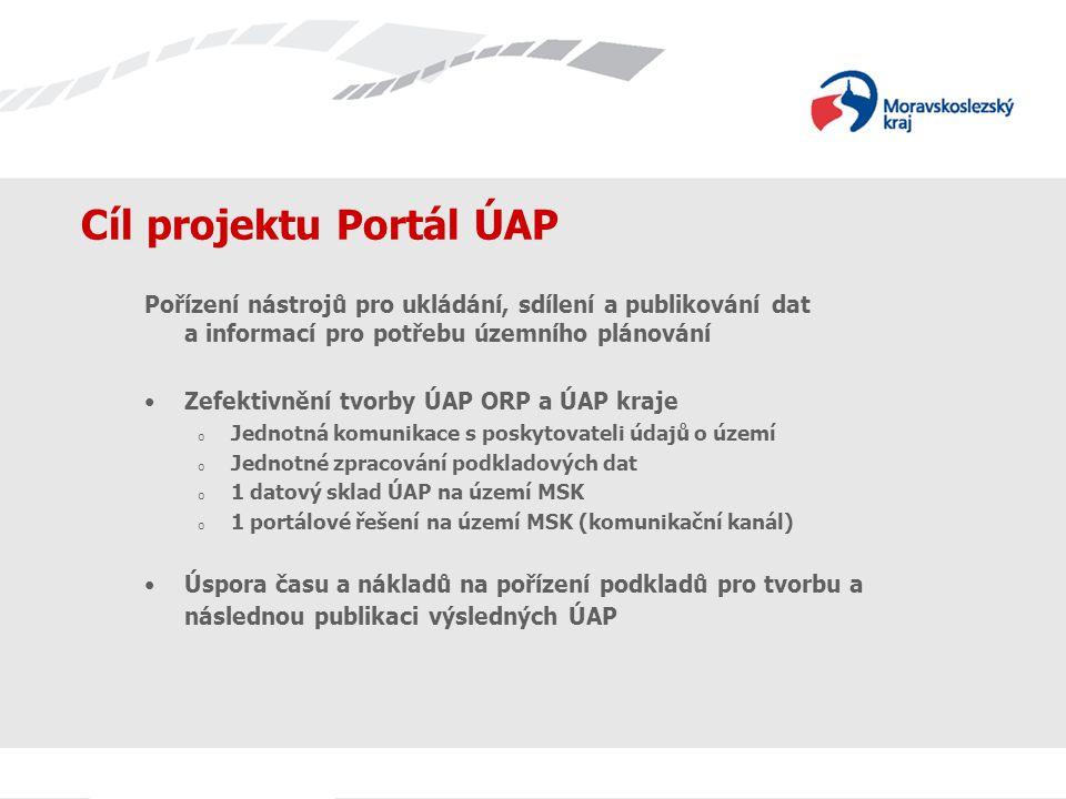 Cíl projektu Portál ÚAP Pořízení nástrojů pro ukládání, sdílení a publikování dat a informací pro potřebu územního plánování Zefektivnění tvorby ÚAP ORP a ÚAP kraje o Jednotná komunikace s poskytovateli údajů o území o Jednotné zpracování podkladových dat o 1 datový sklad ÚAP na území MSK o 1 portálové řešení na území MSK (komunikační kanál) Úspora času a nákladů na pořízení podkladů pro tvorbu a následnou publikaci výsledných ÚAP