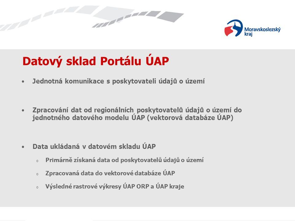 Datový sklad Portálu ÚAP Jednotná komunikace s poskytovateli údajů o území Zpracování dat od regionálních poskytovatelů údajů o území do jednotného datového modelu ÚAP (vektorová databáze ÚAP) Data ukládaná v datovém skladu ÚAP o Primárně získaná data od poskytovatelů údajů o území o Zpracovaná data do vektorové databáze ÚAP o Výsledné rastrové výkresy ÚAP ORP a ÚAP kraje