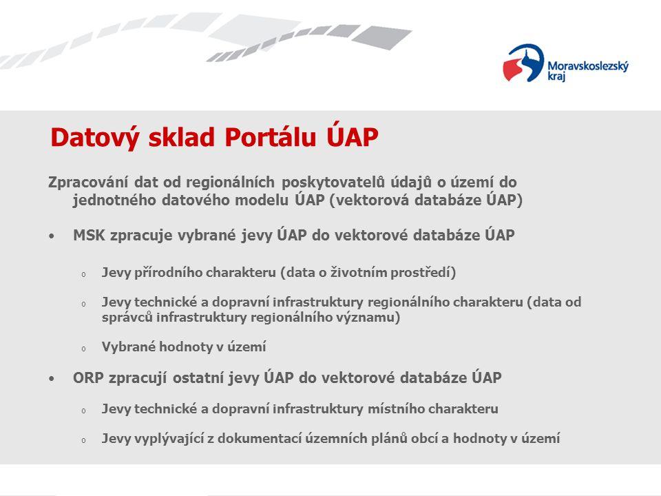 Datový sklad Portálu ÚAP Zpracování dat od regionálních poskytovatelů údajů o území do jednotného datového modelu ÚAP (vektorová databáze ÚAP) MSK zpracuje vybrané jevy ÚAP do vektorové databáze ÚAP o Jevy přírodního charakteru (data o životním prostředí) o Jevy technické a dopravní infrastruktury regionálního charakteru (data od správců infrastruktury regionálního významu) o Vybrané hodnoty v území ORP zpracují ostatní jevy ÚAP do vektorové databáze ÚAP o Jevy technické a dopravní infrastruktury místního charakteru o Jevy vyplývající z dokumentací územních plánů obcí a hodnoty v území