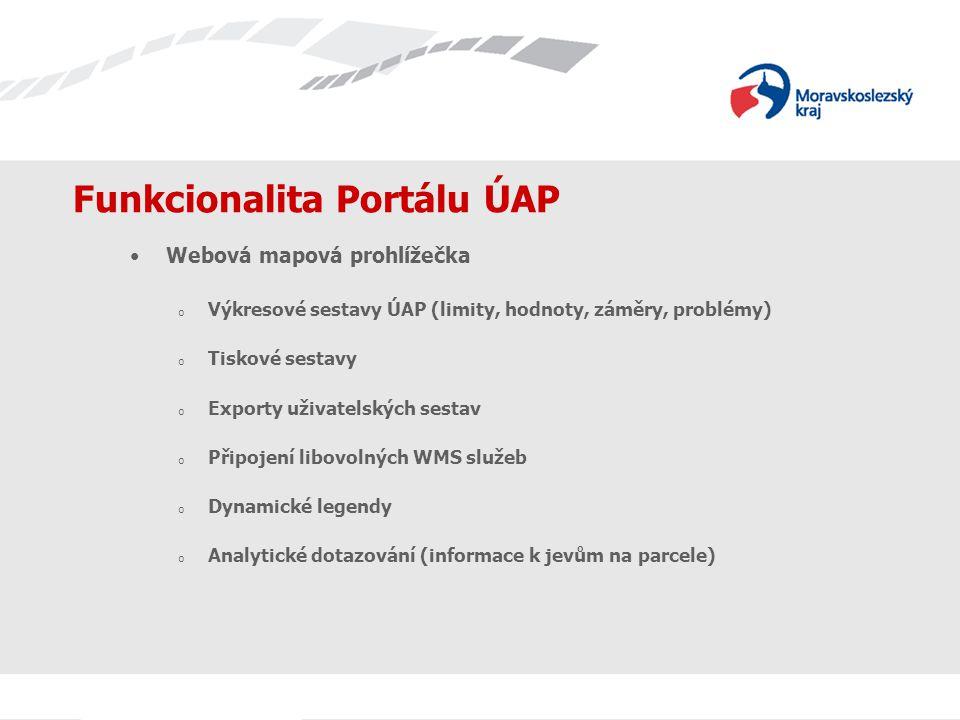 Funkcionalita Portálu ÚAP Webová mapová prohlížečka o Výkresové sestavy ÚAP (limity, hodnoty, záměry, problémy) o Tiskové sestavy o Exporty uživatelských sestav o Připojení libovolných WMS služeb o Dynamické legendy o Analytické dotazování (informace k jevům na parcele)