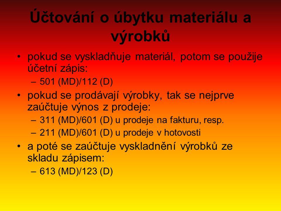 Účtování o úbytku materiálu a výrobků pokud se vyskladňuje materiál, potom se použije účetní zápis: –501 (MD)/112 (D) pokud se prodávají výrobky, tak