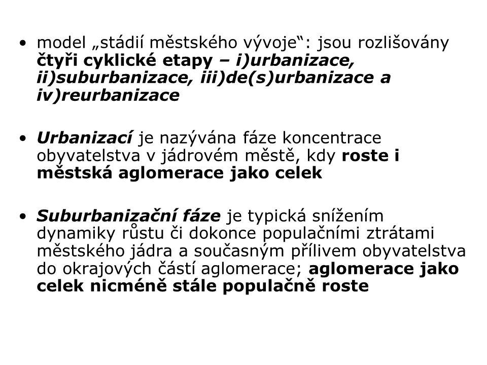 """model """"stádií městského vývoje"""": jsou rozlišovány čtyři cyklické etapy – i)urbanizace, ii)suburbanizace, iii)de(s)urbanizace a iv)reurbanizace Urbaniz"""