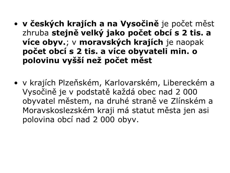 v českých krajích a na Vysočině je počet měst zhruba stejně velký jako počet obcí s 2 tis. a více obyv.; v moravských krajích je naopak počet obcí s 2