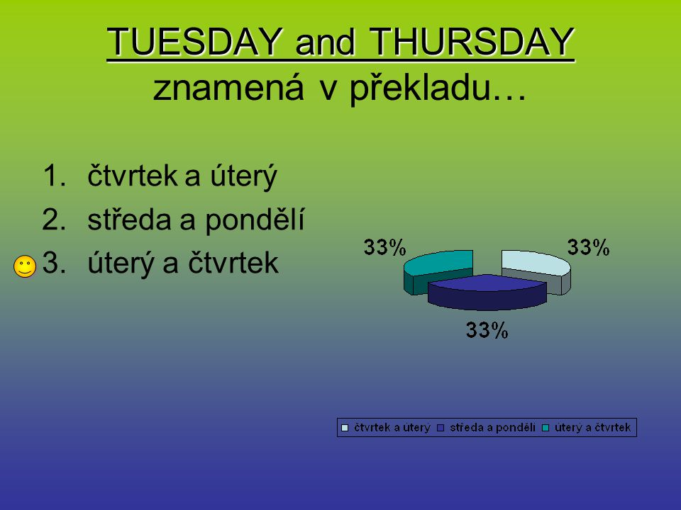 FRIDAY and SATURDAY FRIDAY and SATURDAY znamená v češtině…..