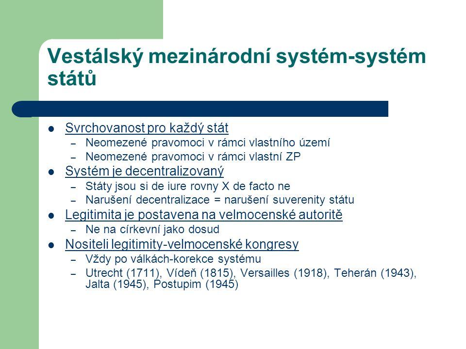 Vestálský mezinárodní systém-systém států Svrchovanost pro každý stát – Neomezené pravomoci v rámci vlastního území – Neomezené pravomoci v rámci vlas
