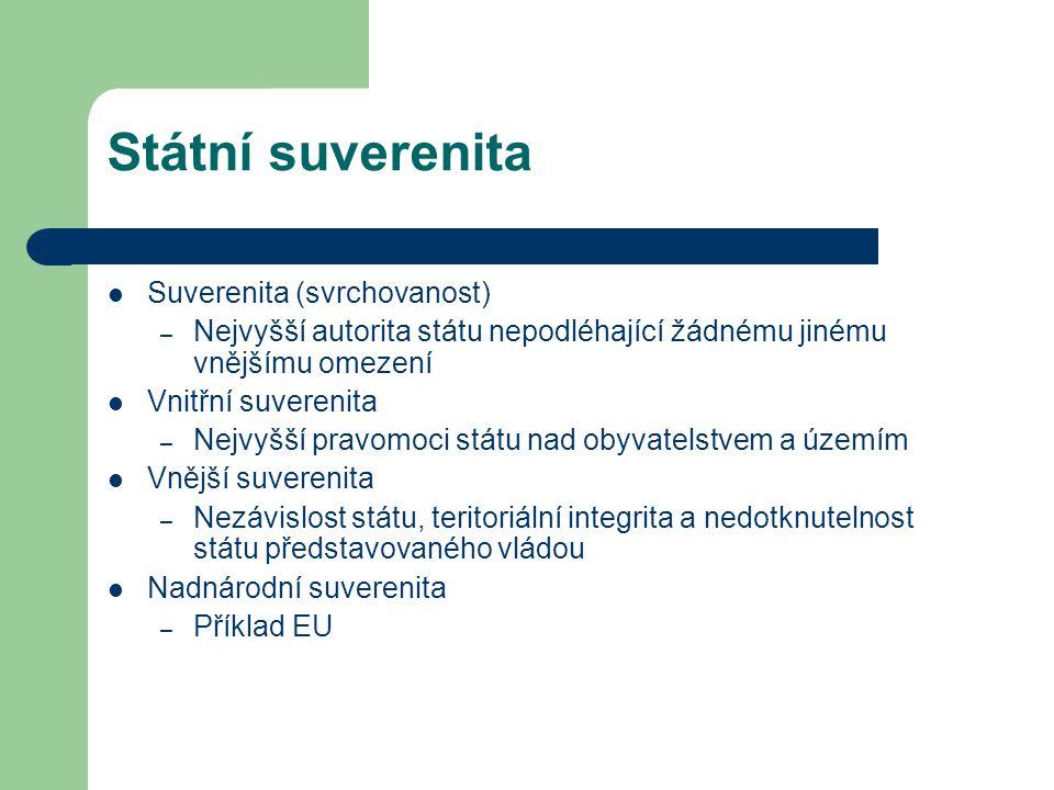 Státní suverenita Suverenita (svrchovanost) – Nejvyšší autorita státu nepodléhající žádnému jinému vnějšímu omezení Vnitřní suverenita – Nejvyšší prav