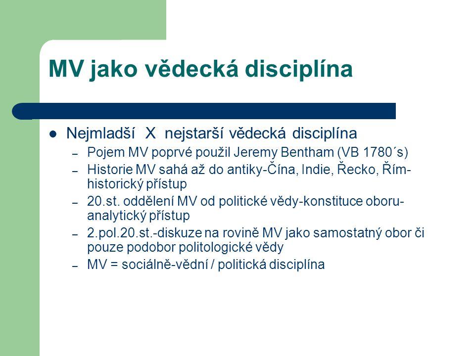 Politologie a MV Politologie-sub-obory / disciplíny (postupně vznikající) – Politická filozofie a teorie – Vnitřní politika – Zahraniční politika Tradiční dělení do r.1948