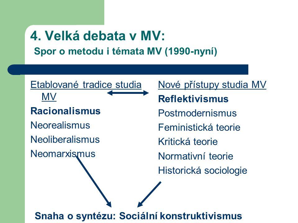 4. Velká debata v MV: Spor o metodu i témata MV (1990-nyní) Etablované tradice studia MV Racionalismus Neorealismus Neoliberalismus Neomarxismus Nové