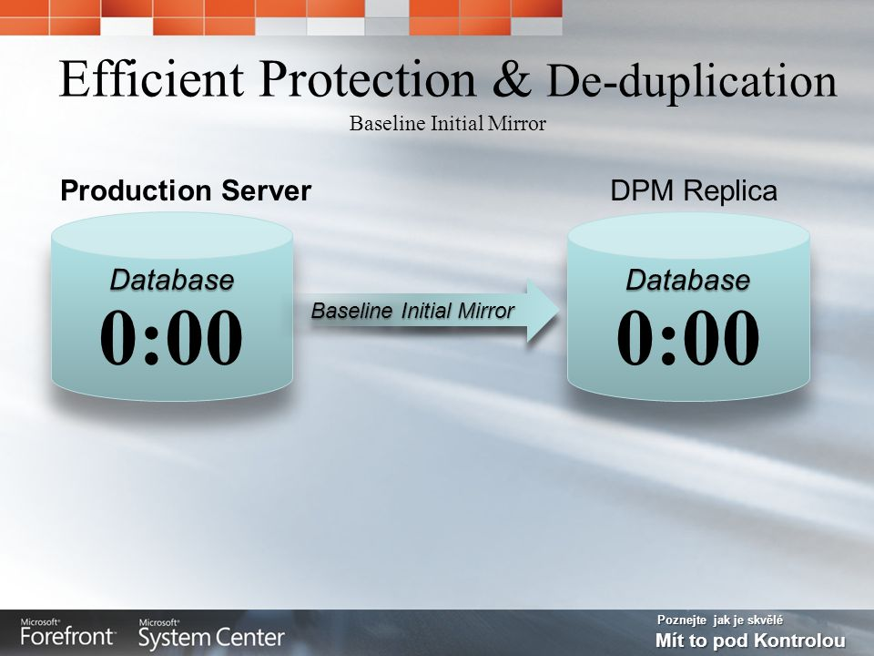 Poznejte jak je skvělé Mít to pod Kontrolou Efficient Protection & De-duplication Baseline Initial Mirror Baseline Initial Mirror DPM ReplicaProduction Server