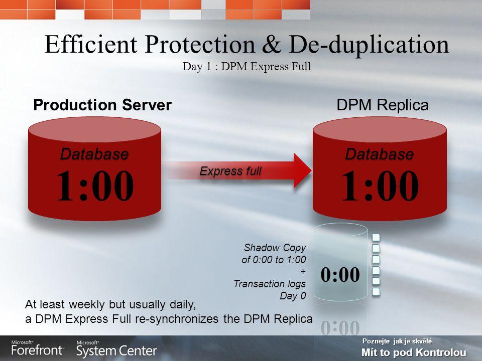 Poznejte jak je skvělé Mít to pod Kontrolou Efficient Protection & De-duplication Day 1 : DPM Express Full Shadow Copy of 0:00 to 1:00 + Transaction l