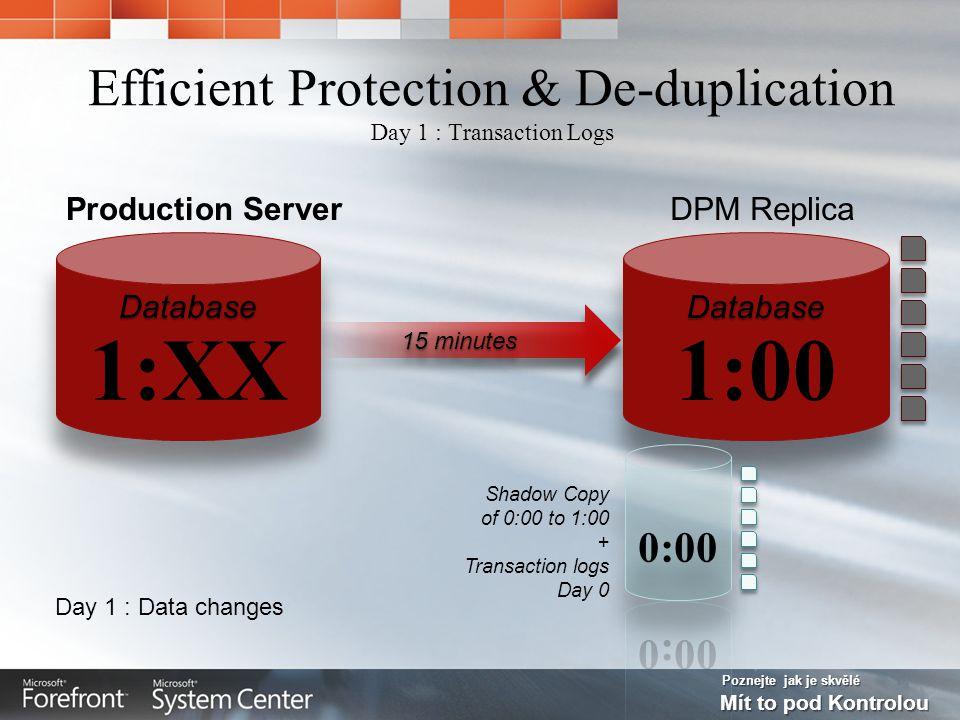 Poznejte jak je skvělé Mít to pod Kontrolou Efficient Protection & De-duplication Day 1 : Transaction Logs Shadow Copy of 0:00 to 1:00 + Transaction l