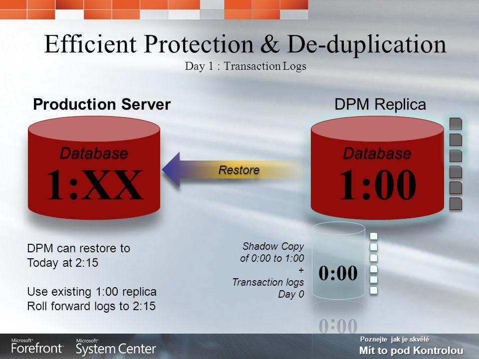 Poznejte jak je skvělé Mít to pod Kontrolou Efficient Protection & De-duplication Day 1 : Transaction Logs DPM can restore to Today at 2:15 Use existi