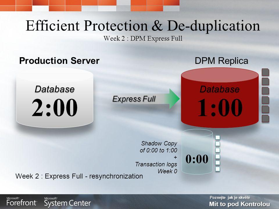 Poznejte jak je skvělé Mít to pod Kontrolou Database 1:00Database Efficient Protection & De-duplication Week 2 : DPM Express Full Week 2 : Express Ful