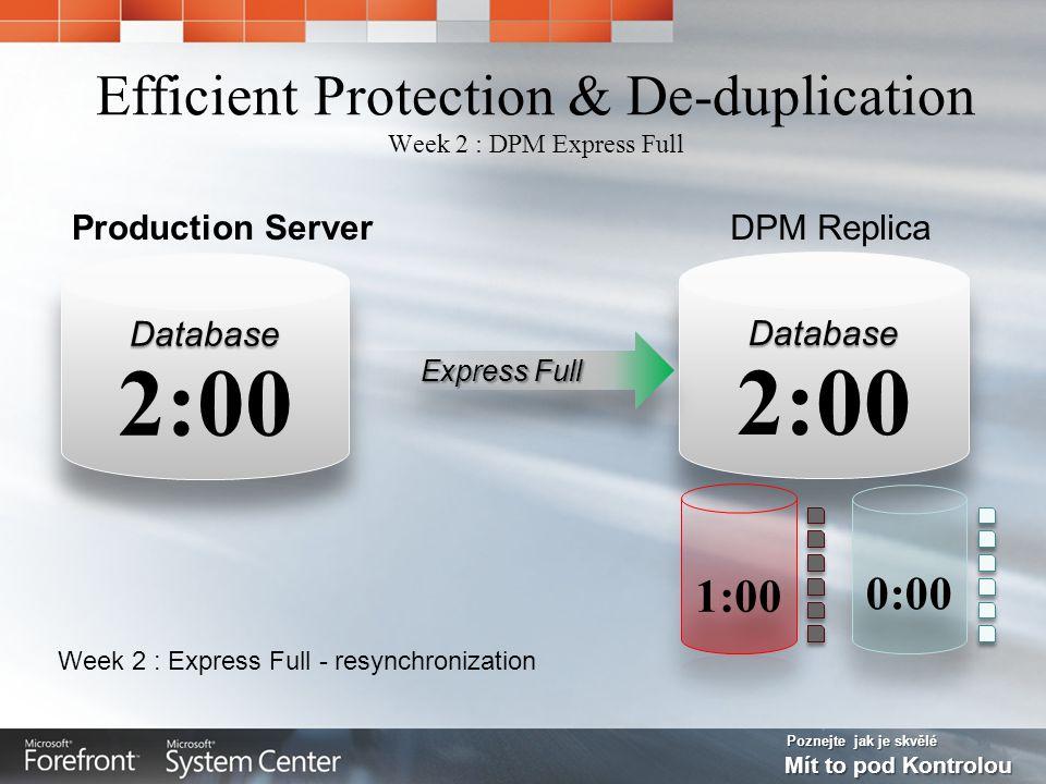 Poznejte jak je skvělé Mít to pod Kontrolou Efficient Protection & De-duplication Week 2 : DPM Express Full Week 2 : Express Full - resynchronization DPM Replica Express Full Production Server