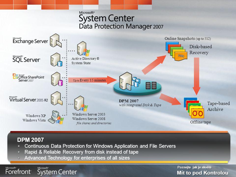 Poznejte jak je skvělé Mít to pod Kontrolou DPM 2007 Continuous Data Protection for Windows Application and File Servers Rapid & Reliable Recovery fro