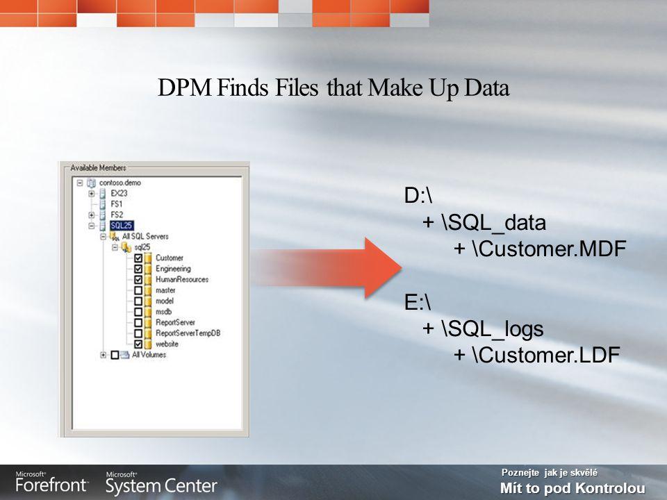 Poznejte jak je skvělé Mít to pod Kontrolou DPM Finds Files that Make Up Data D:\ + \SQL_data + \Customer.MDF E:\ + \SQL_logs + \Customer.LDF