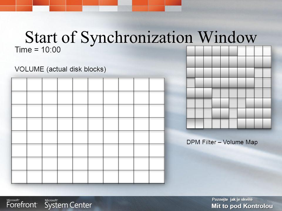 Poznejte jak je skvělé Mít to pod Kontrolou Start of Synchronization Window VOLUME (actual disk blocks) Time = 10:00 DPM Filter – Volume Map