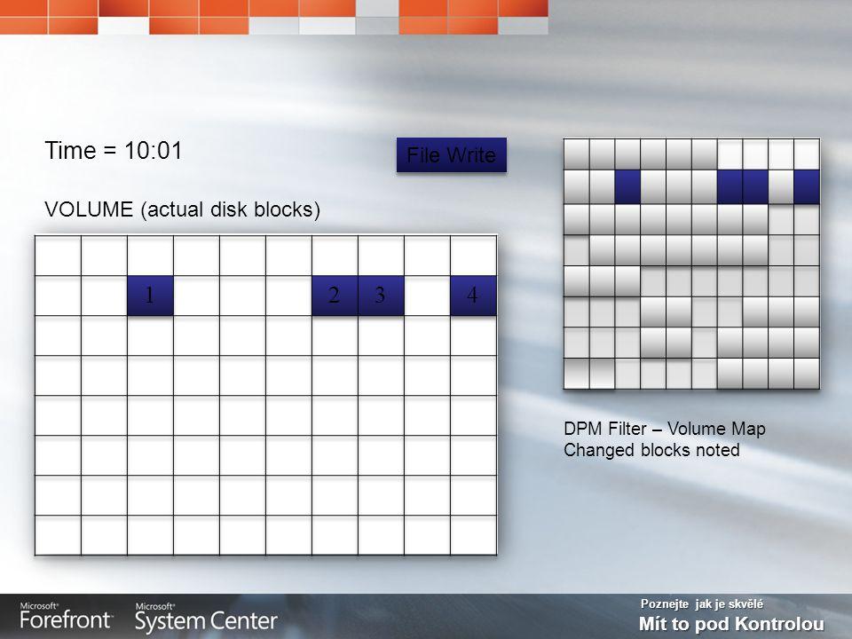 Poznejte jak je skvělé Mít to pod Kontrolou DPM Filter – Volume Map Changed blocks noted File Write VOLUME (actual disk blocks) Time = 10:01