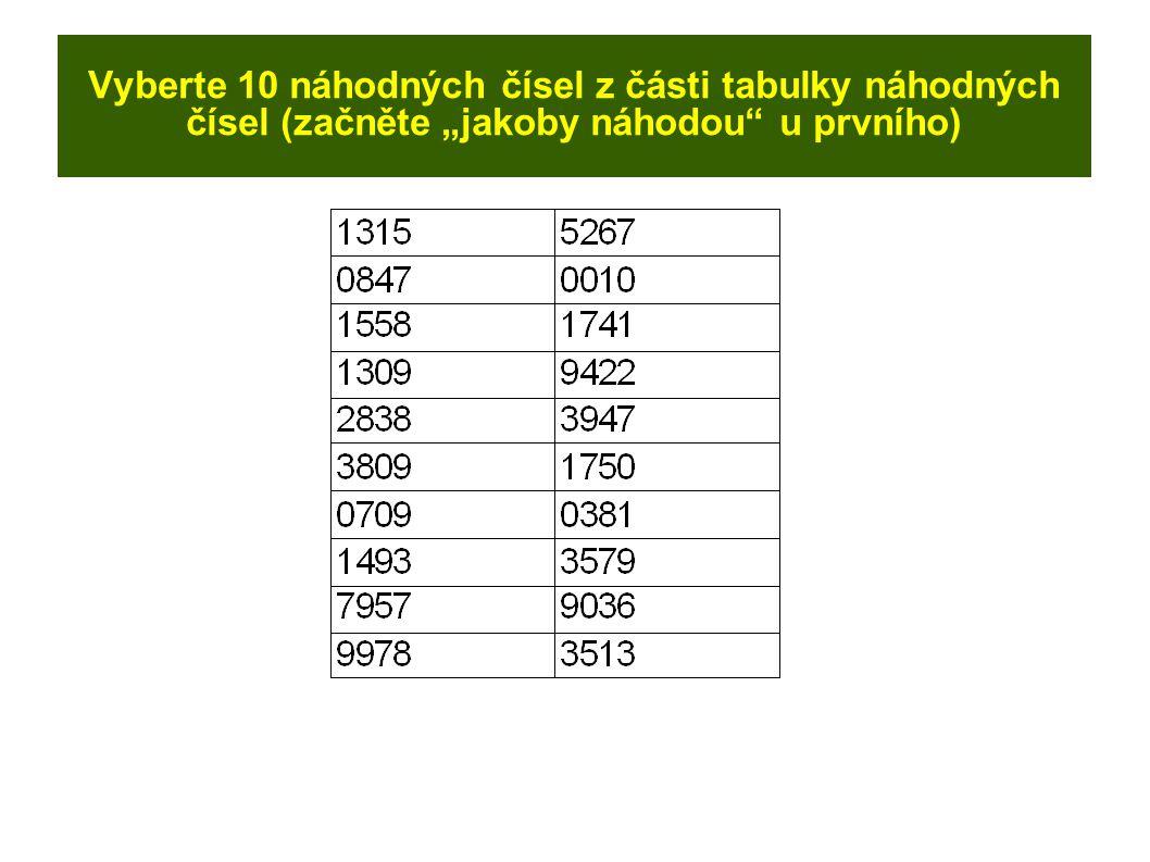 "Vyberte 10 náhodných čísel z části tabulky náhodných čísel (začněte ""jakoby náhodou"" u prvního)"