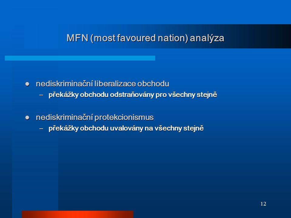 12 MFN (most favoured nation) analýza nediskriminační liberalizace obchodu nediskriminační liberalizace obchodu –překážky obchodu odstraňovány pro vše