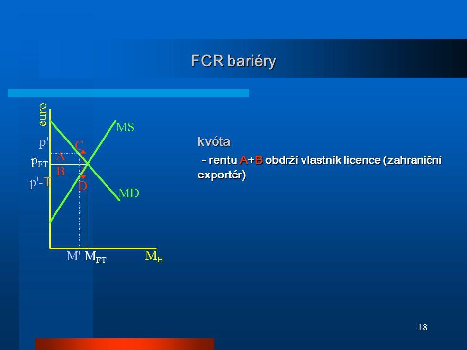 18 FCR bariéry p' MS p FT M FT euro MHMH MD p'-T M' A B C D kvóta - rentu A+B obdrží vlastník licence (zahraniční exportér) - rentu A+B obdrží vlastní