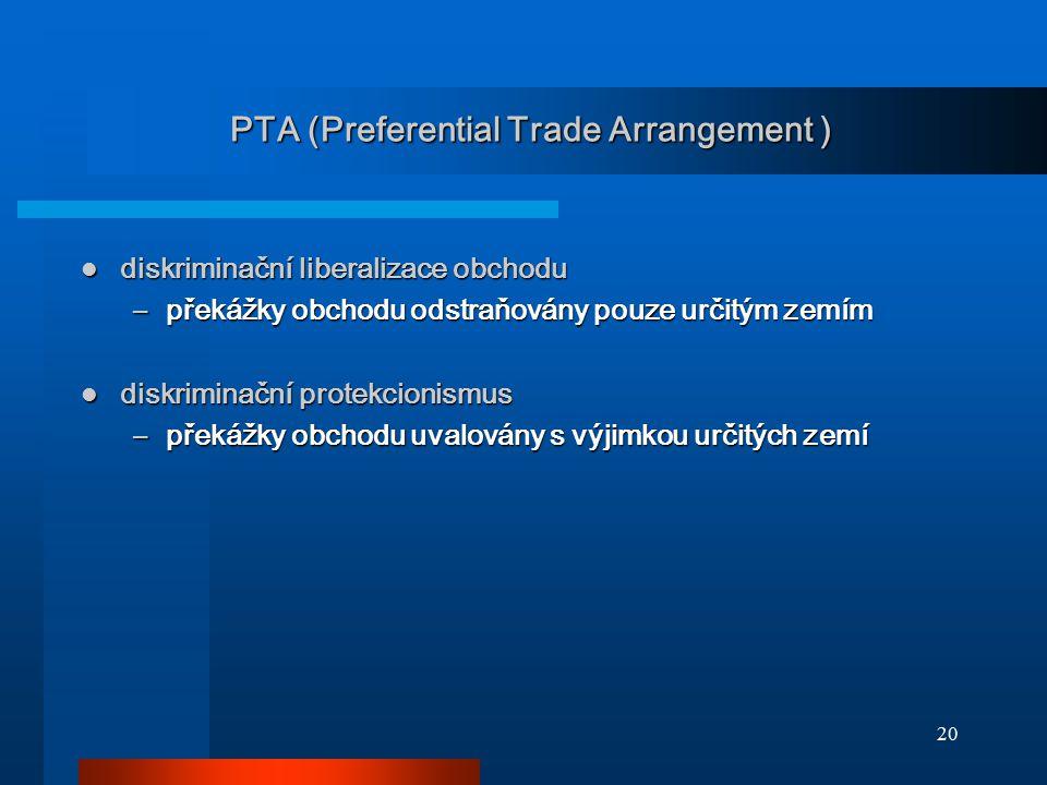 20 PTA (Preferential Trade Arrangement ) diskriminační liberalizace obchodu diskriminační liberalizace obchodu –překážky obchodu odstraňovány pouze ur