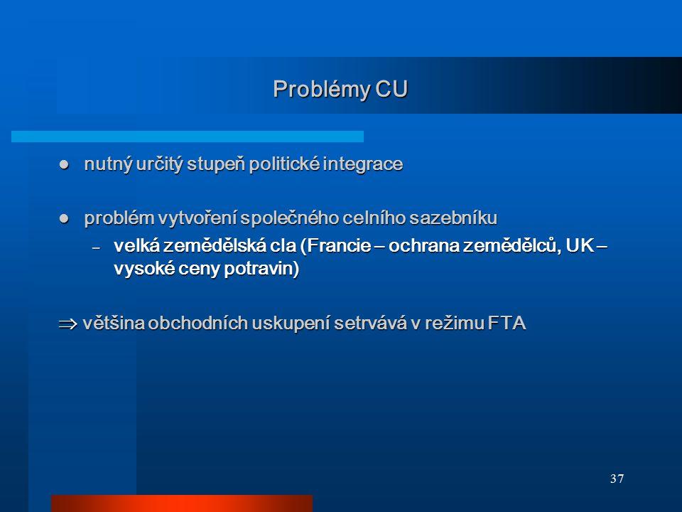 37 Problémy CU nutný určitý stupeň politické integrace nutný určitý stupeň politické integrace problém vytvoření společného celního sazebníku problém