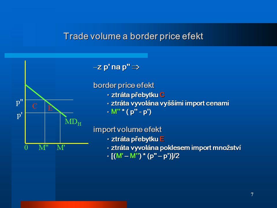 7 Trade volume a border price efekt p'' p' C E MD H M'M''0  z p' na p''  border price efekt ztráta přebytku C ztráta přebytku C ztráta vyvolána vyšš