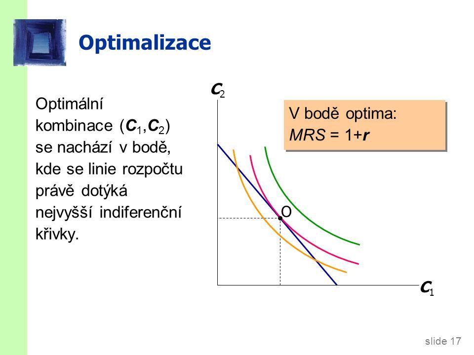 slide 17 Optimalizace Optimální kombinace (C 1,C 2 ) se nachází v bodě, kde se linie rozpočtu právě dotýká nejvyšší indiferenční křivky. C1C1 C2C2 O V