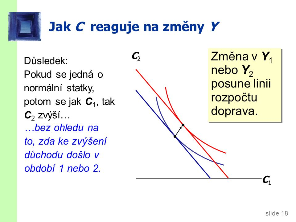 slide 18 Jak C reaguje na změny Y Změna v Y 1 nebo Y 2 posune linii rozpočtu doprava. C1C1 C2C2 Důsledek: Pokud se jedná o normální statky, potom se j