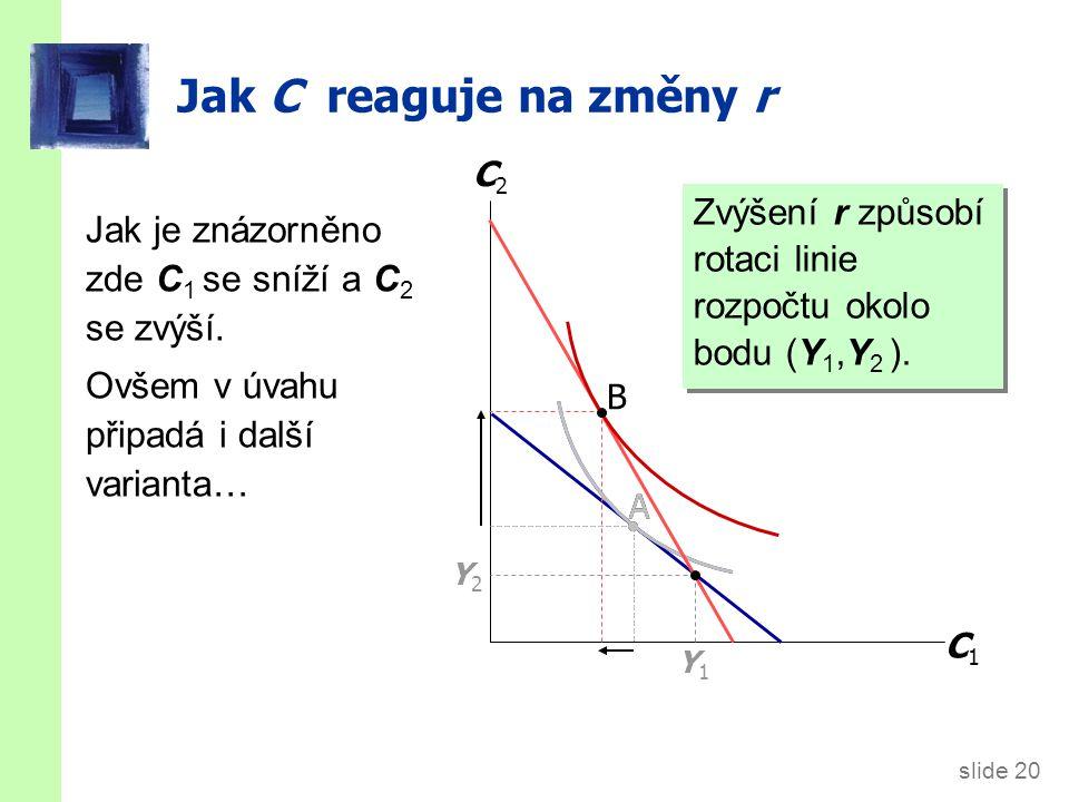 slide 20 A Jak C reaguje na změny r Zvýšení r způsobí rotaci linie rozpočtu okolo bodu (Y 1,Y 2 ). C1C1 C2C2 Y1Y1 Y2Y2 A B Jak je znázorněno zde C 1 s