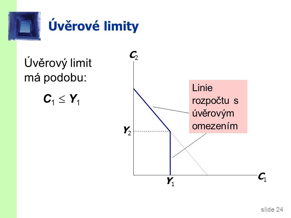 slide 24 Úvěrové limity Úvěrový limit má podobu: C 1  Y 1 C1C1 C2C2 Y1Y1 Y2Y2 Linie rozpočtu s úvěrovým omezením