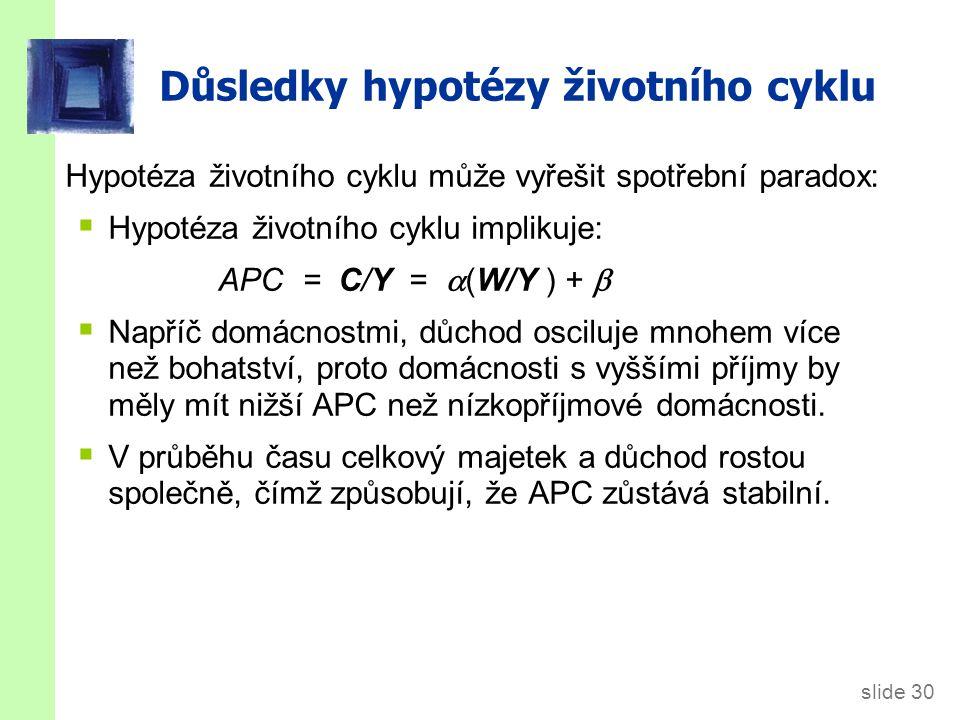 slide 30 Důsledky hypotézy životního cyklu Hypotéza životního cyklu může vyřešit spotřební paradox:  Hypotéza životního cyklu implikuje: APC = C/Y =
