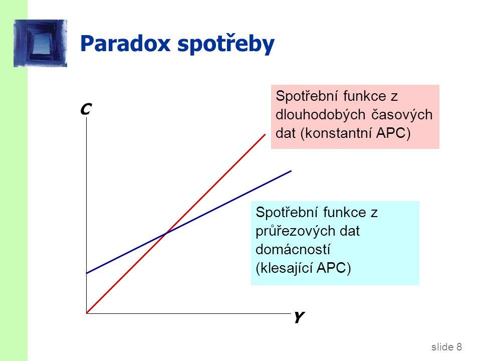 slide 8 Paradox spotřeby C Y Spotřební funkce z dlouhodobých časových dat (konstantní APC) Spotřební funkce z průřezových dat domácností (klesající AP