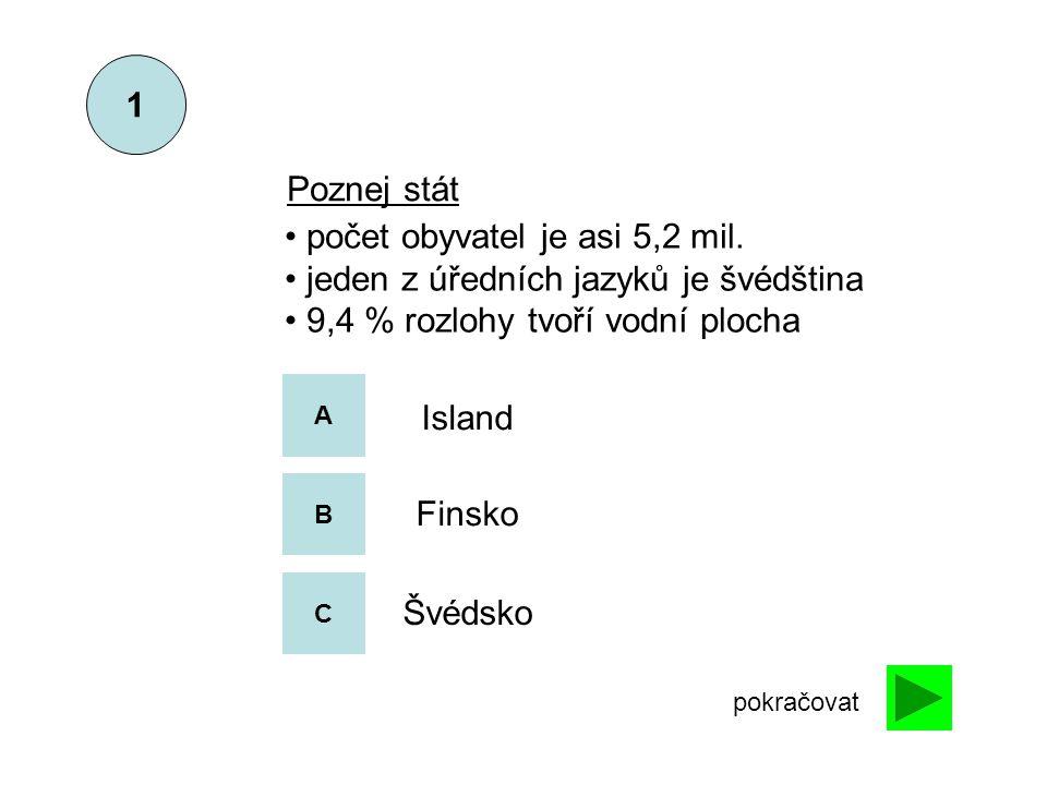 Poznej stát počet obyvatel je asi 5,2 mil. jeden z úředních jazyků je švédština 9,4 % rozlohy tvoří vodní plocha A B C Island Finsko Švédsko 1 pokračo