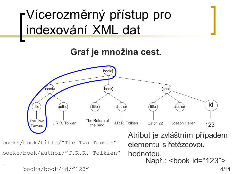 """Vícerozměrný přístup pro indexování XML dat Graf je množina cest. books/book/title/""""The Two Towers"""" books/book/author/""""J.R.R. Tolkien"""" … Atribut je zv"""