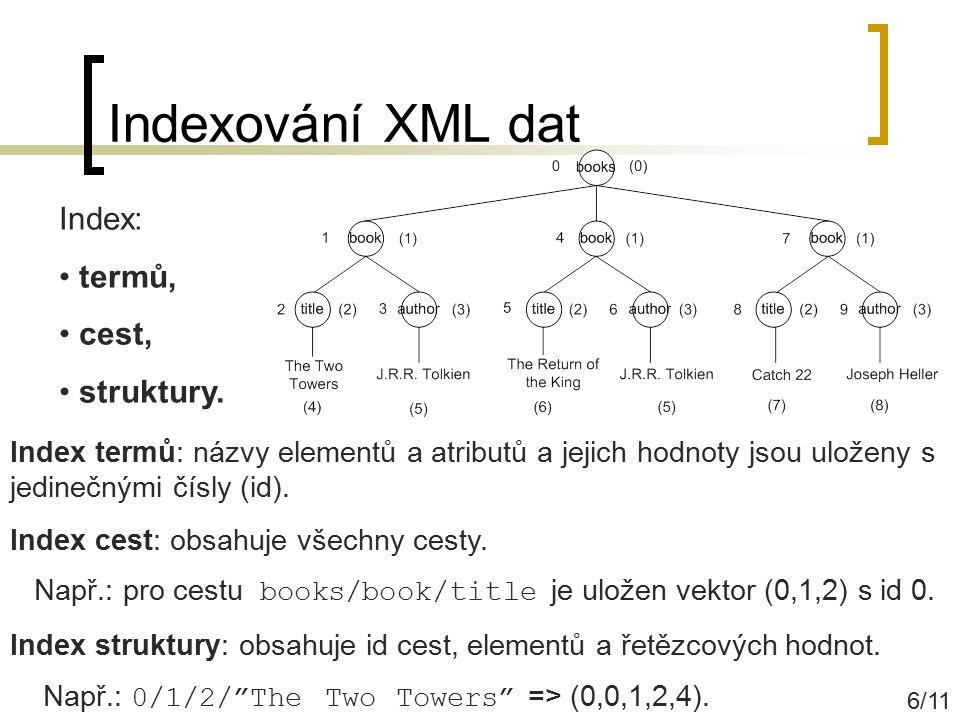 Dotazování XML dat XPath dotaz: books/book[author= Joseph Heller ] 3 fáze, získávání: ● id termů z indexu termů, ● id 1 cesty books/book/author z indexu cest: bodový dotaz (0,1,3), ● vektory z indexu struktury: rozsahový dotaz (1,0,0,8)x(1,max,max,8).