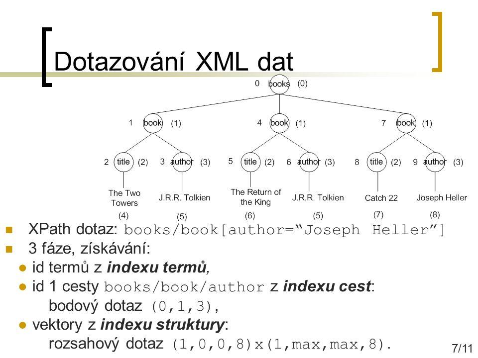 """Dotazování XML dat XPath dotaz: books/book[author=""""Joseph Heller""""] 3 fáze, získávání: ● id termů z indexu termů, ● id 1 cesty books/book/author z inde"""