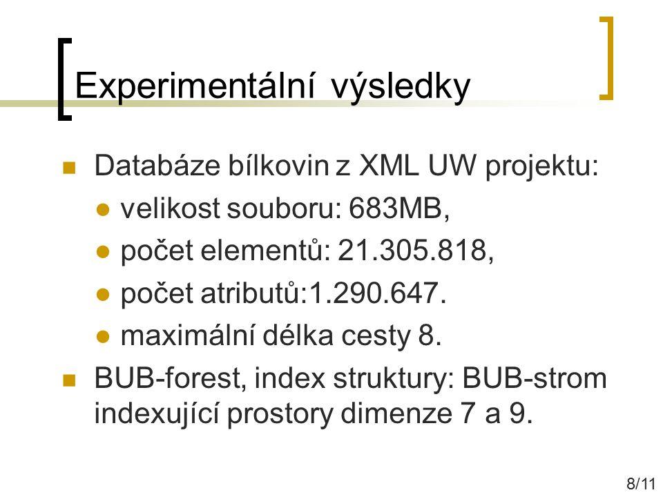 Experimentální výsledky Dotazy: dotaz 1: ProteinDatabase/ProteinEntry/[protein/ name= hypothetical protein YDL110c ] dotaz 2: ProteinDatabase/ProteinEntry/[reference/refinfo/ authors/author= Smith, E.L. ] Relevantních listových uzlů Prohledávaných listových uzlů DAC Čas procesu [s] dotaz 11116 (0.05%)3240.125 dotaz 2156 327 (2.3%)15 2755.8 průměr82 147.7 (0.9%)7 799.5 2.9 9/11