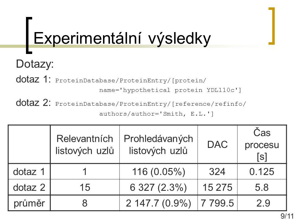 Experimentální výsledky Dotazy: dotaz 1: ProteinDatabase/ProteinEntry/[protein/ name='hypothetical protein YDL110c'] dotaz 2: ProteinDatabase/ProteinE