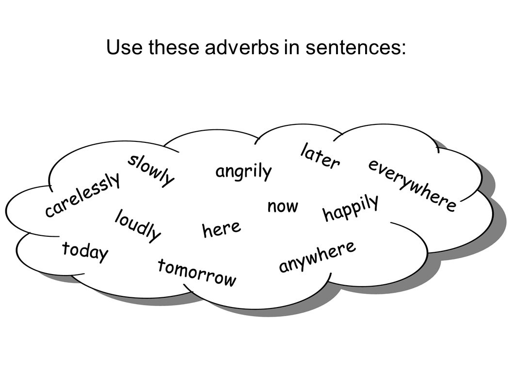 Play a game with adverbs: http://www.ezschool.com/Games/Adverbs.html